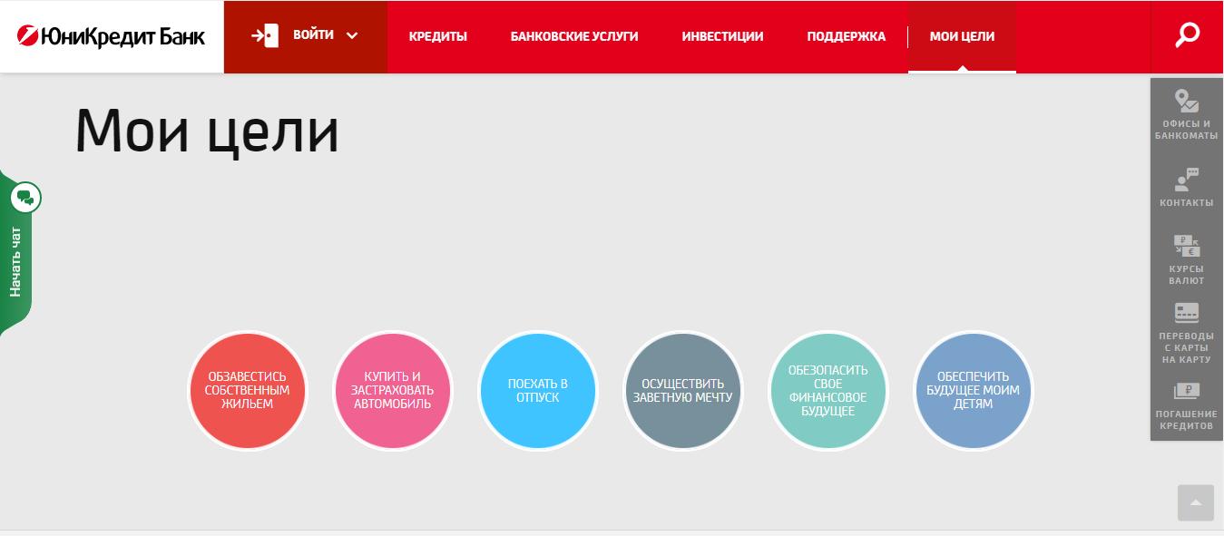 Юникредит банк официальный сайт